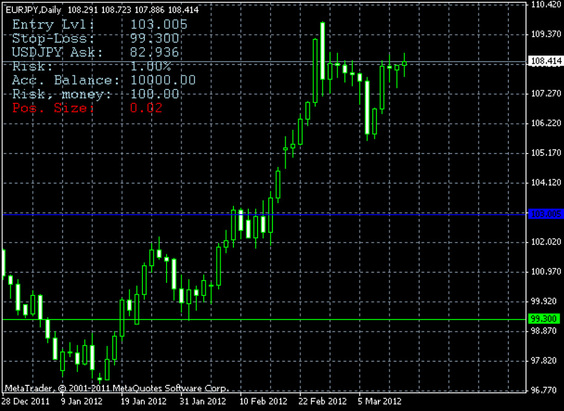 Sf trend lines forex indicator